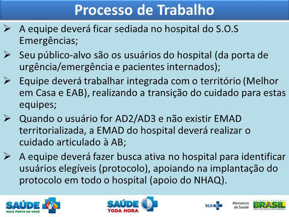 Processo de Trabalho A equipe deverá ficar sediada no hospital do S.O.S Emergências;