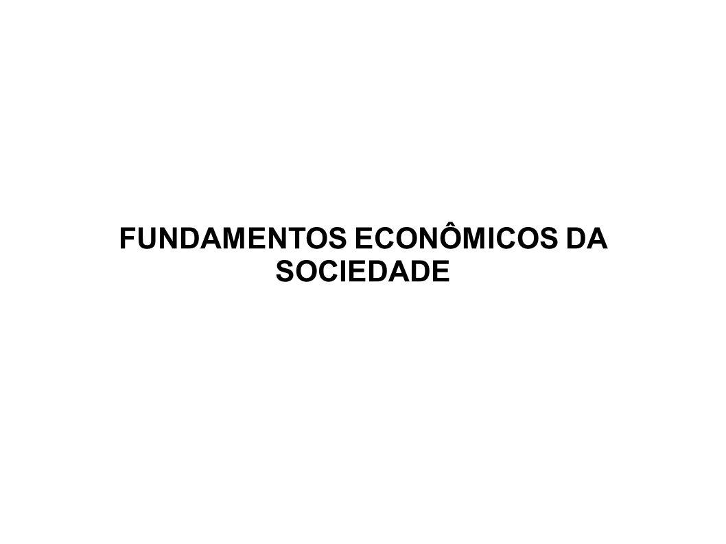 FUNDAMENTOS ECONÔMICOS DA SOCIEDADE