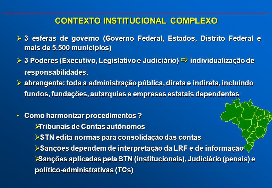 CONTEXTO INSTITUCIONAL COMPLEXO