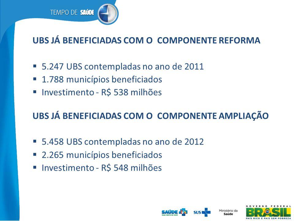 UBS JÁ BENEFICIADAS COM O COMPONENTE REFORMA