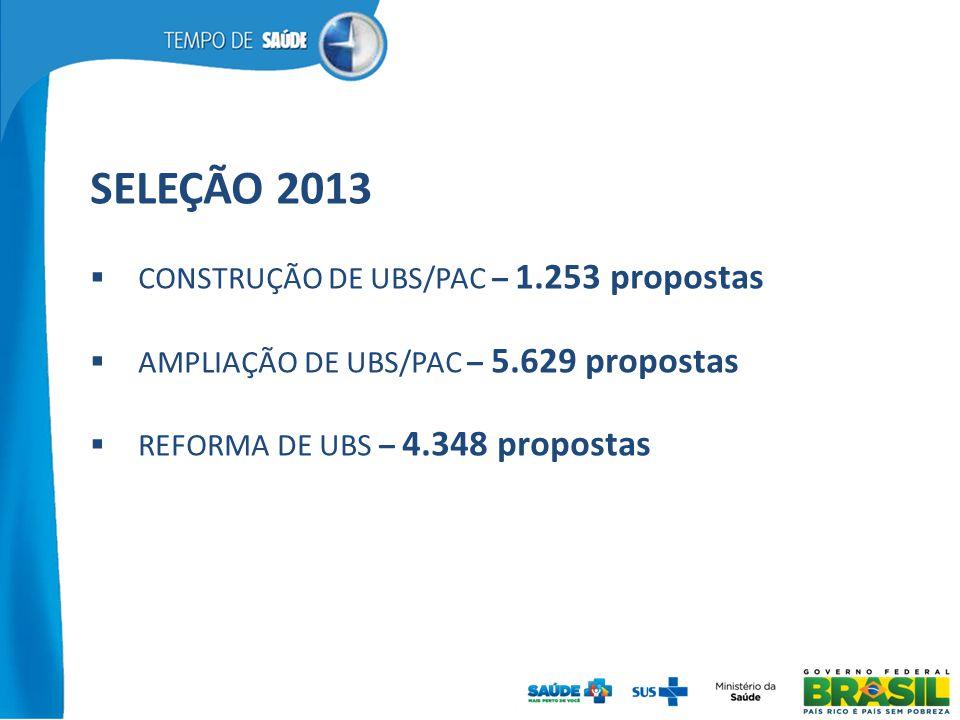 SELEÇÃO 2013 CONSTRUÇÃO DE UBS/PAC – 1.253 propostas