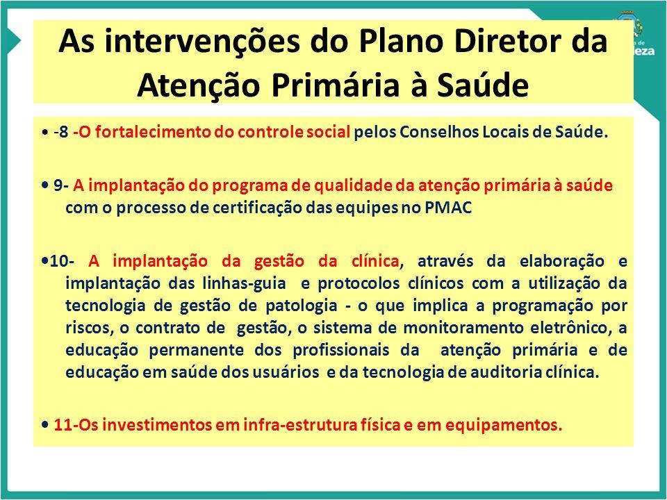 As intervenções do Plano Diretor da Atenção Primária à Saúde