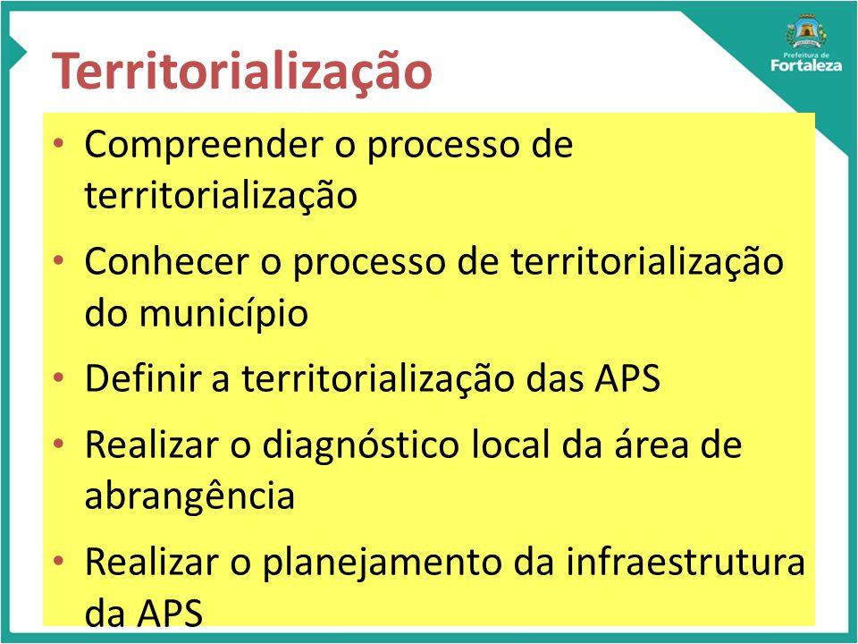 Territorialização Compreender o processo de territorialização