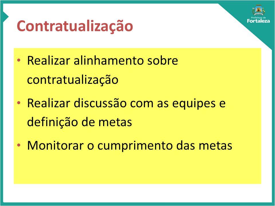 Contratualização Realizar alinhamento sobre contratualização