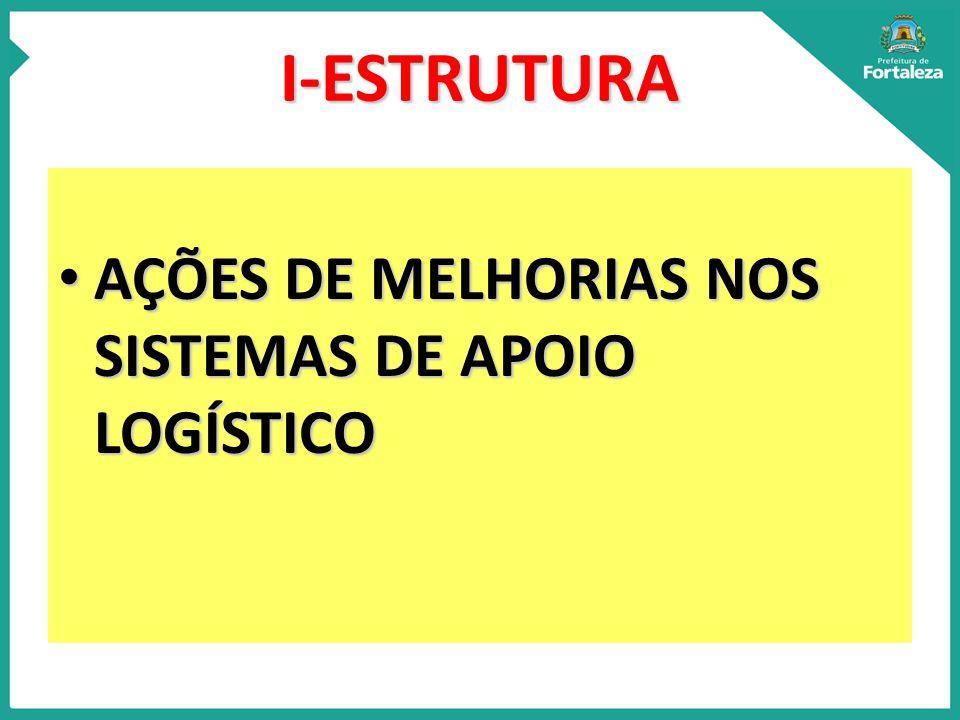 I-ESTRUTURA AÇÕES DE MELHORIAS NOS SISTEMAS DE APOIO LOGÍSTICO