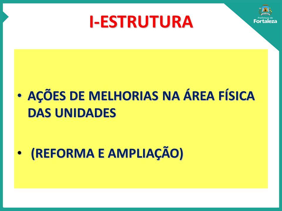 I-ESTRUTURA AÇÕES DE MELHORIAS NA ÁREA FÍSICA DAS UNIDADES