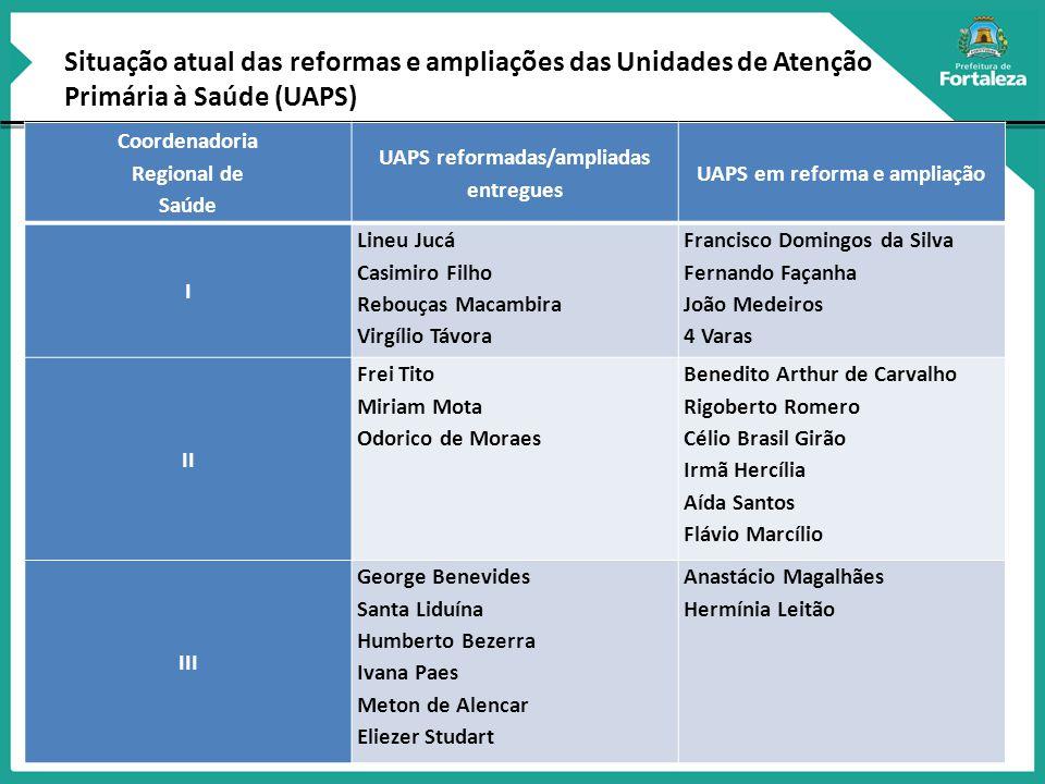 UAPS reformadas/ampliadas entregues UAPS em reforma e ampliação