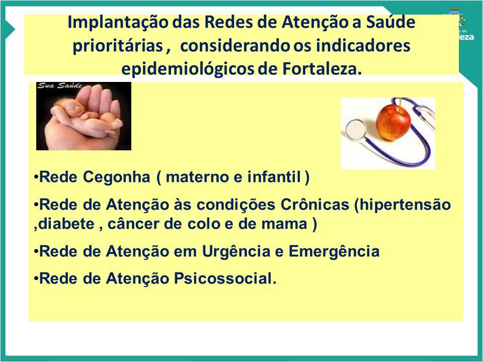Implantação das Redes de Atenção a Saúde prioritárias , considerando os indicadores epidemiológicos de Fortaleza.