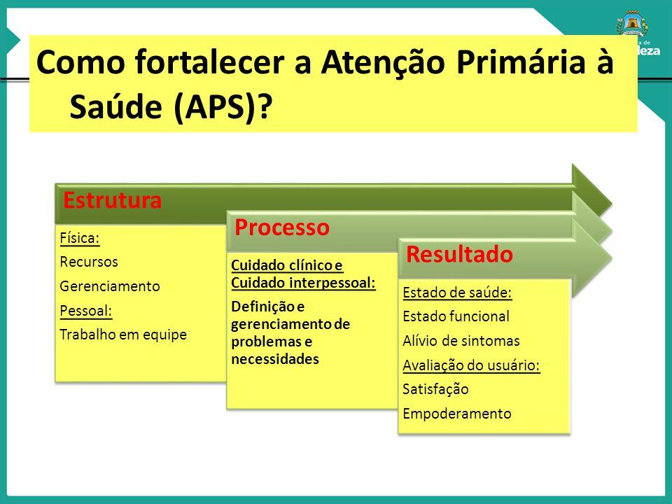 Como fortalecer a Atenção Primária à Saúde (APS)