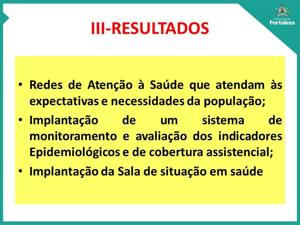 III-RESULTADOS Redes de Atenção à Saúde que atendam às expectativas e necessidades da população;