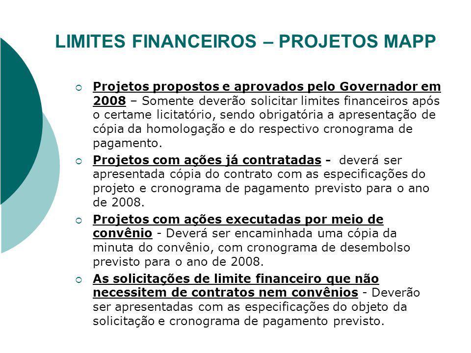 LIMITES FINANCEIROS – PROJETOS MAPP