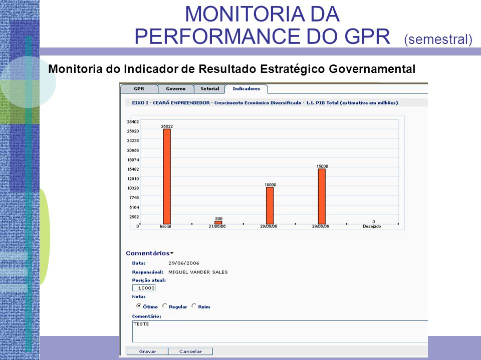 MONITORIA DA PERFORMANCE DO GPR (semestral)