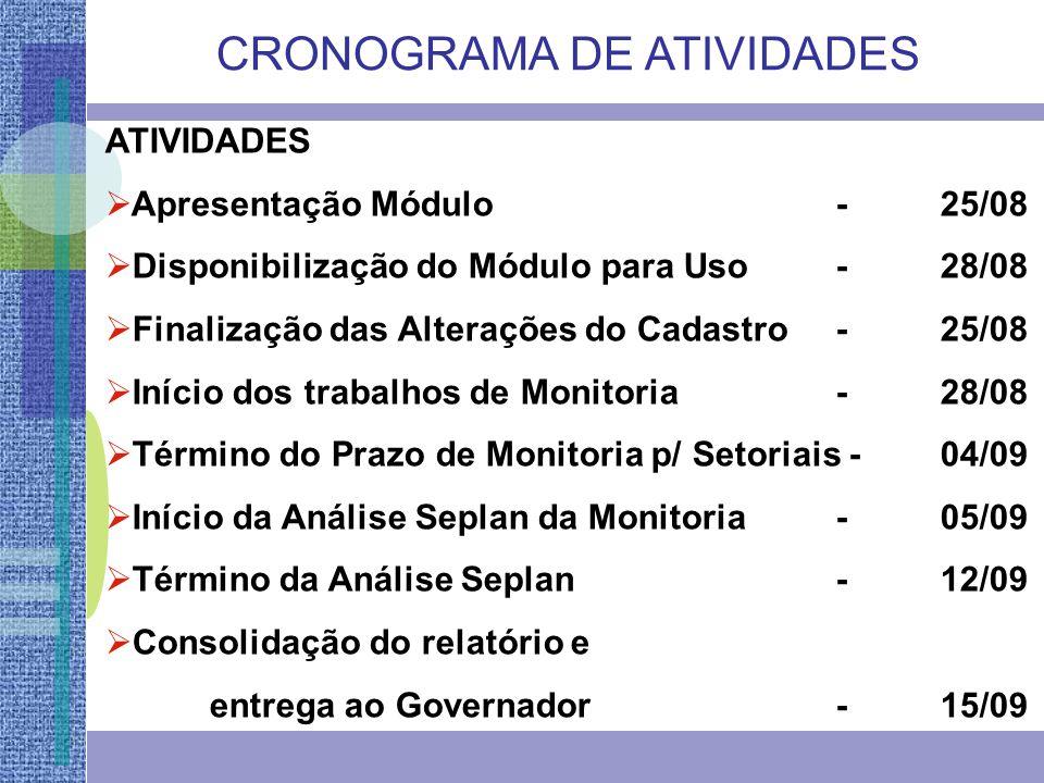 CRONOGRAMA DE ATIVIDADES