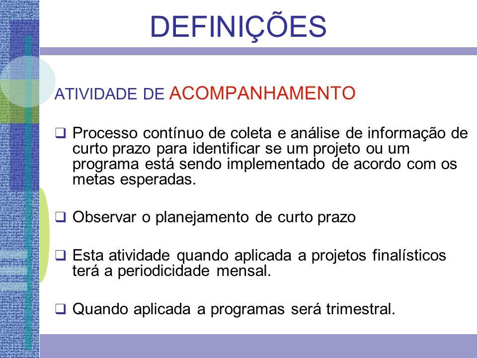 DEFINIÇÕES ATIVIDADE DE ACOMPANHAMENTO