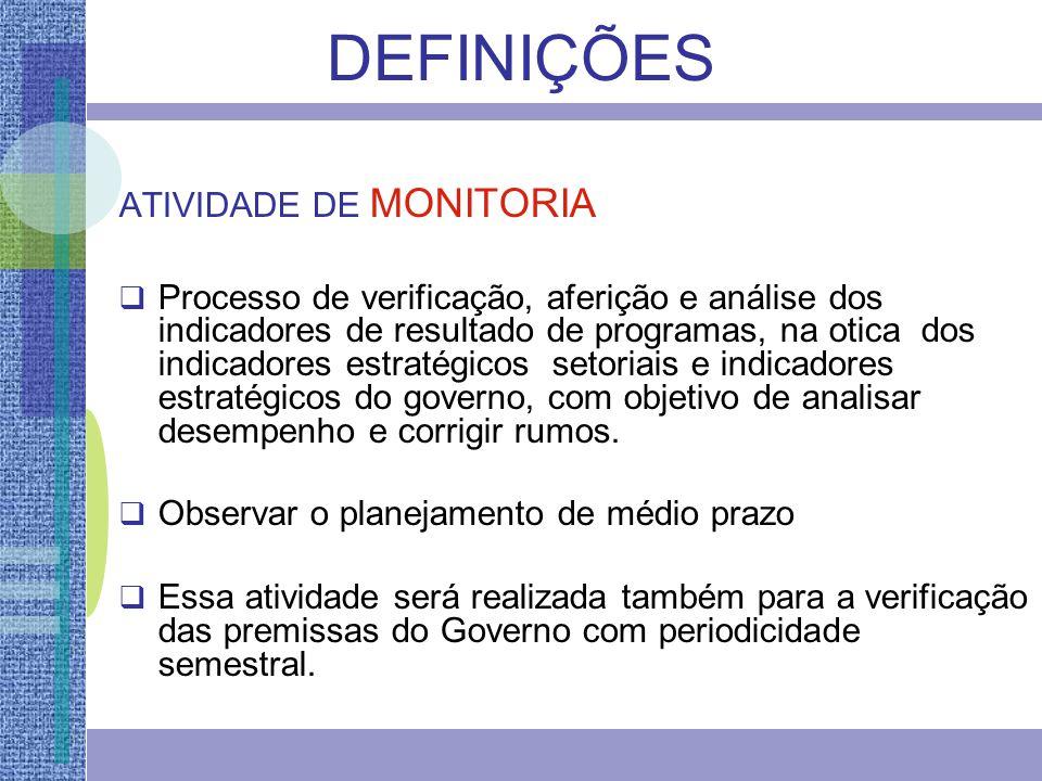 DEFINIÇÕES ATIVIDADE DE MONITORIA