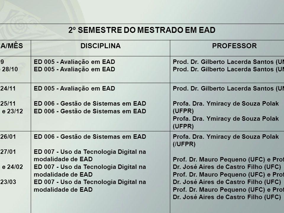2º SEMESTRE DO MESTRADO EM EAD