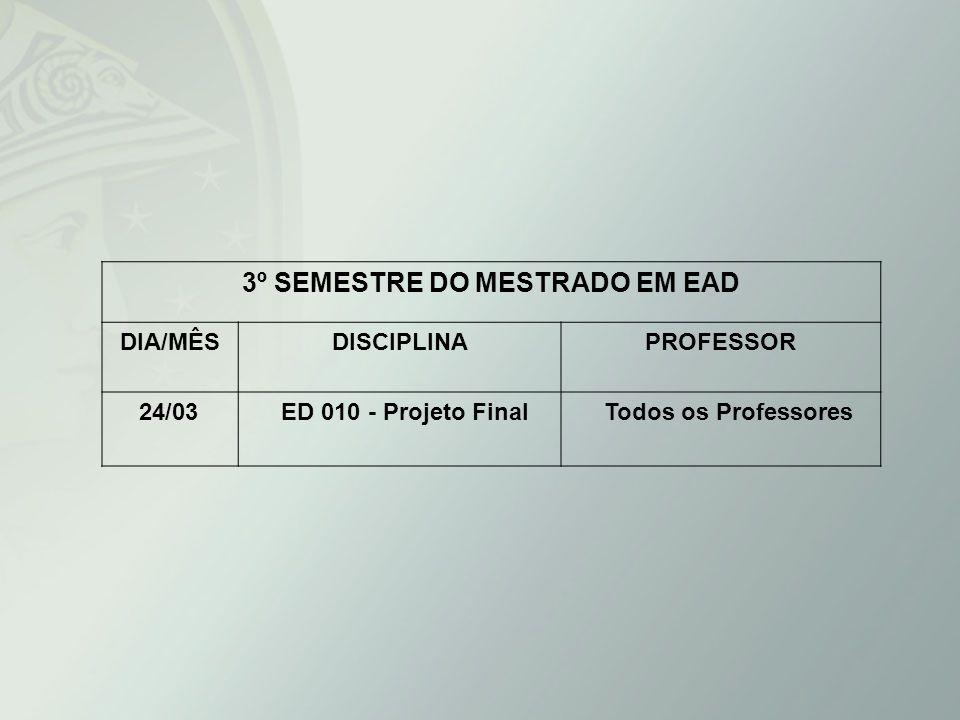 3º SEMESTRE DO MESTRADO EM EAD