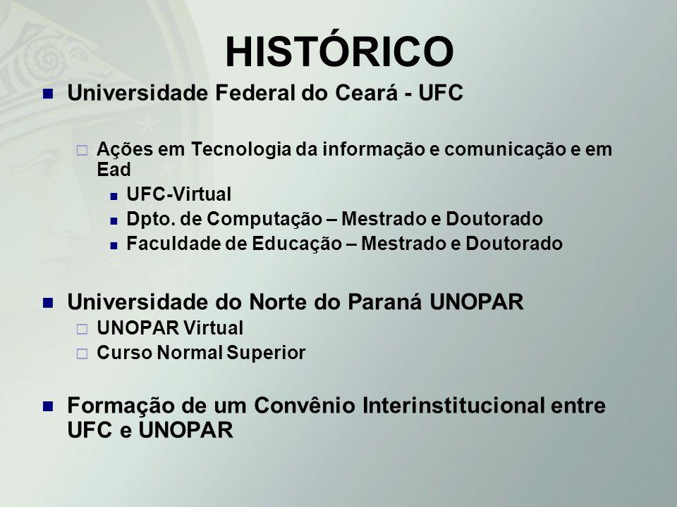HISTÓRICO Universidade Federal do Ceará - UFC