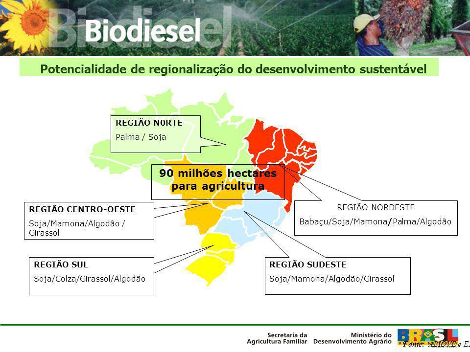90 milhões hectares para agricultura