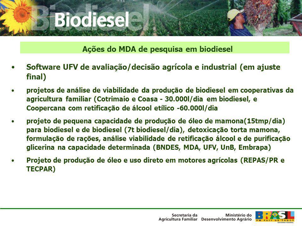 Ações do MDA de pesquisa em biodiesel