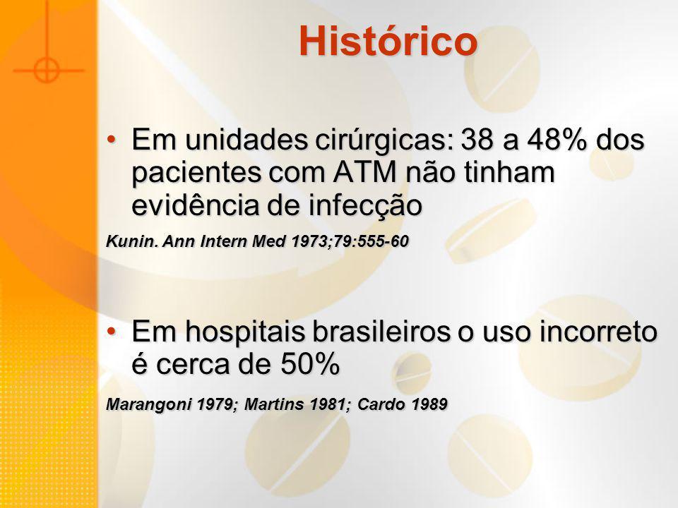 Histórico Em unidades cirúrgicas: 38 a 48% dos pacientes com ATM não tinham evidência de infecção.