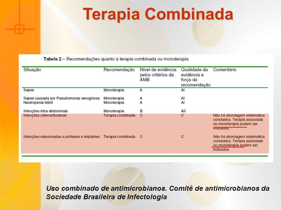 Terapia Combinada Uso combinado de antimicrobianos.
