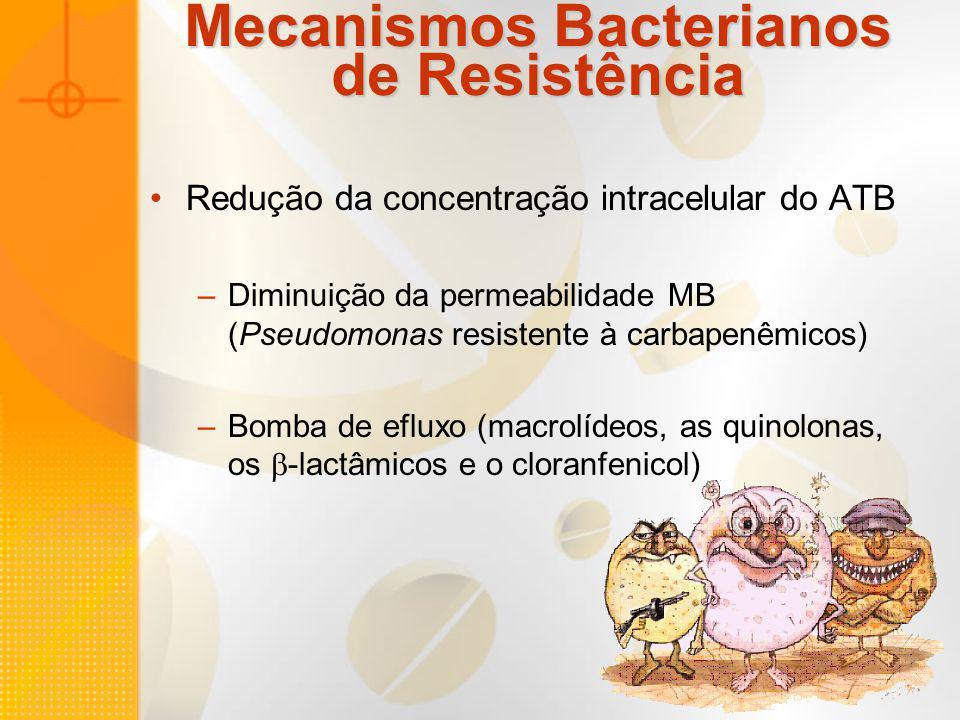 Mecanismos Bacterianos de Resistência