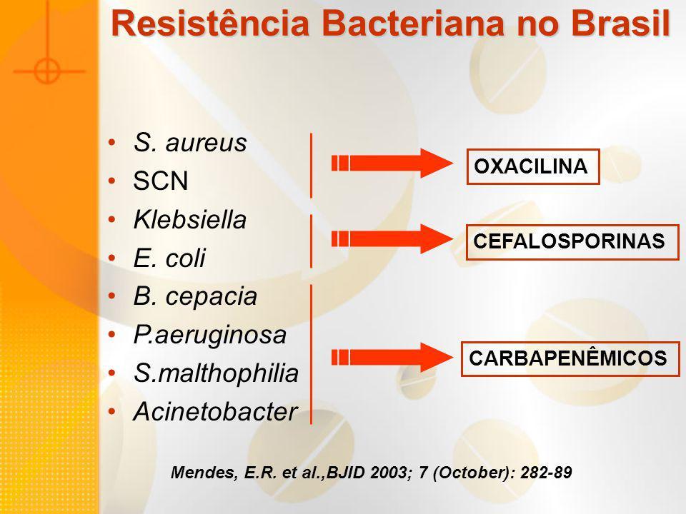 Resistência Bacteriana no Brasil