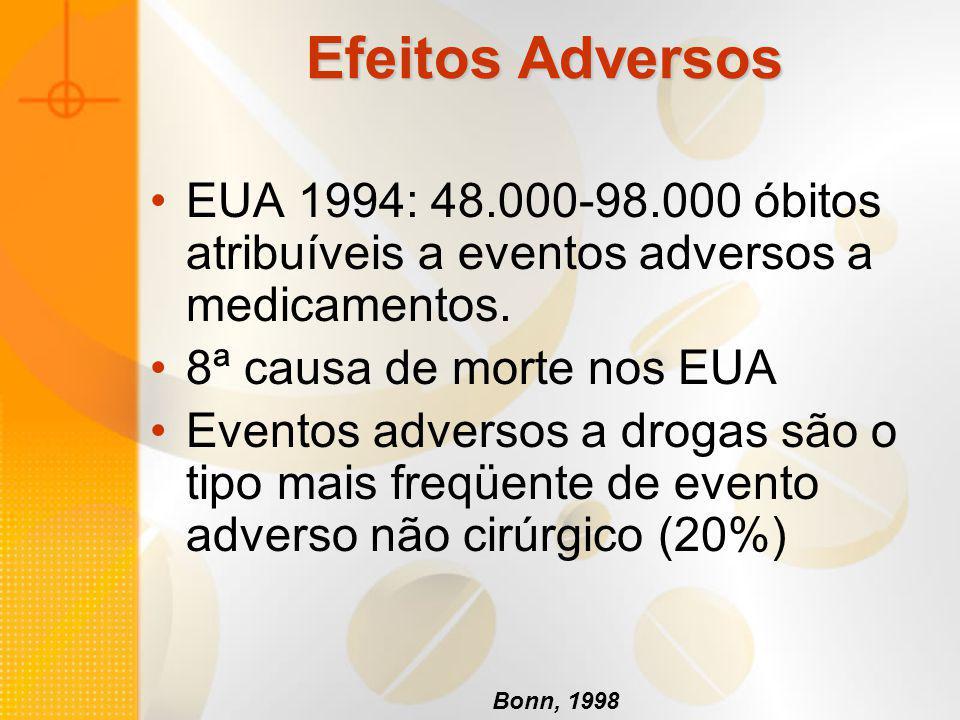 Efeitos Adversos EUA 1994: 48.000-98.000 óbitos atribuíveis a eventos adversos a medicamentos. 8ª causa de morte nos EUA.