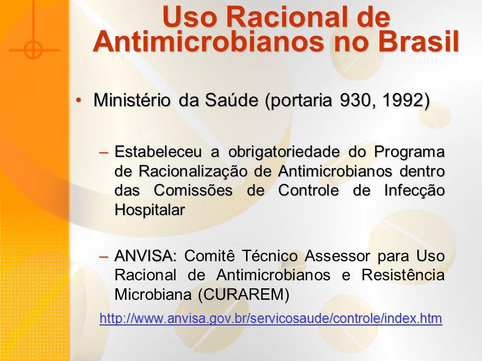 Uso Racional de Antimicrobianos no Brasil
