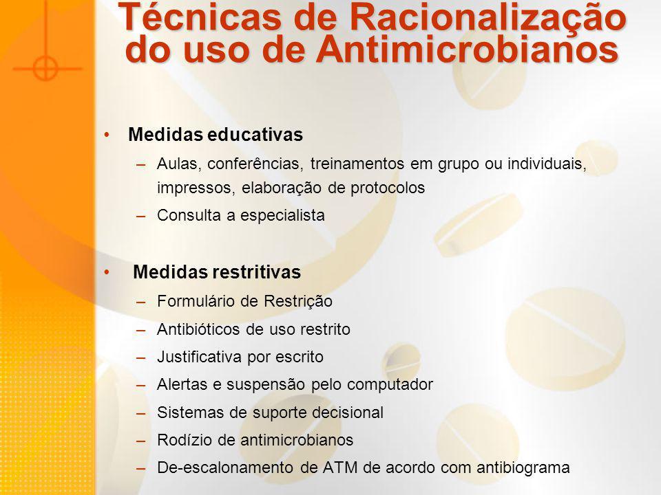 Técnicas de Racionalização do uso de Antimicrobianos