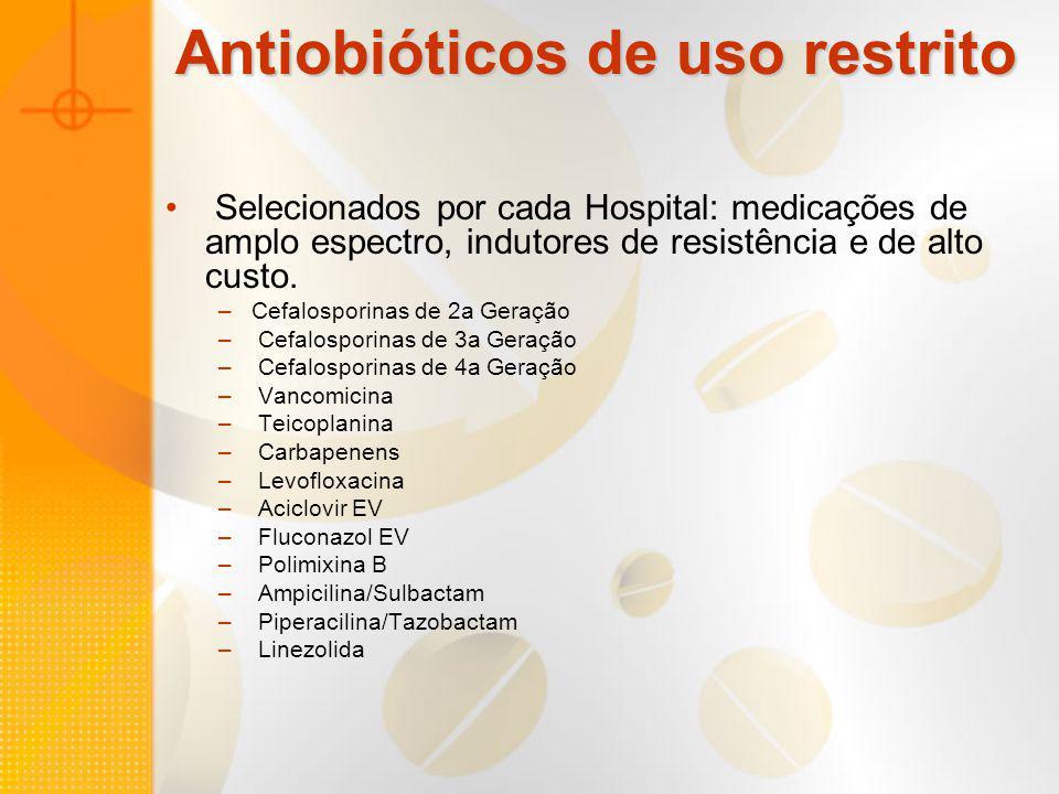Antiobióticos de uso restrito
