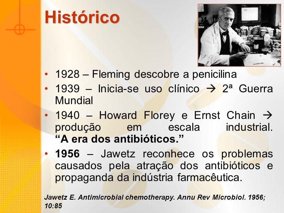 Histórico 1928 – Fleming descobre a penicilina