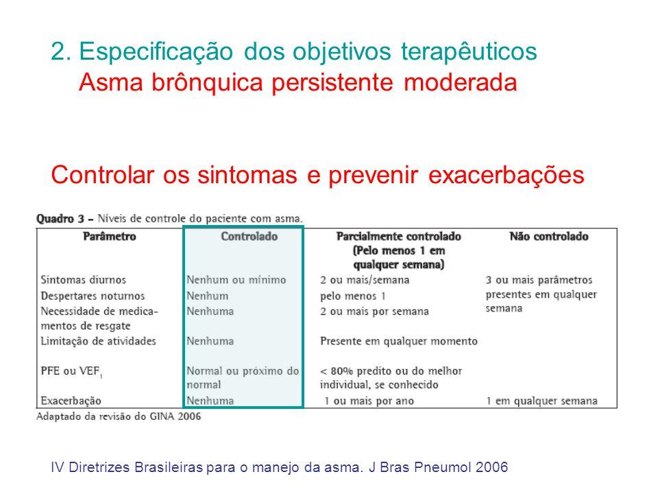 2. Especificação dos objetivos terapêuticos Asma brônquica persistente moderada Controlar os sintomas e prevenir exacerbações