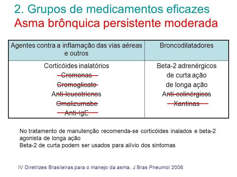 2. Grupos de medicamentos eficazes Asma brônquica persistente moderada