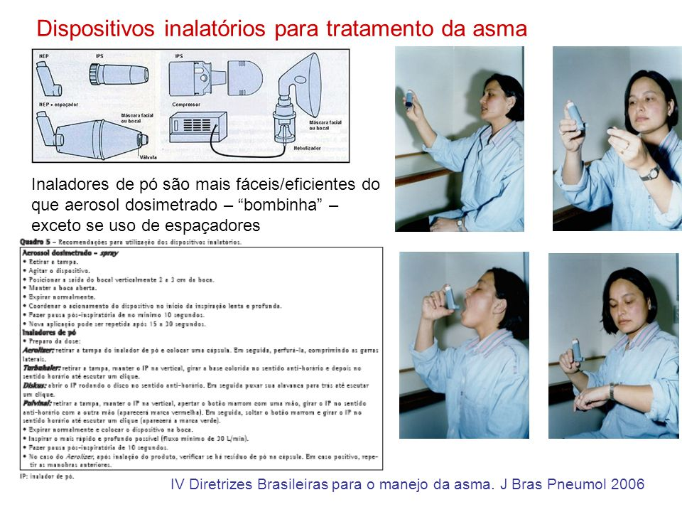 Dispositivos inalatórios para tratamento da asma