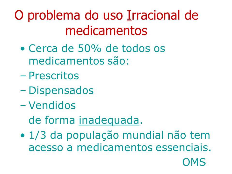 O problema do uso Irracional de medicamentos
