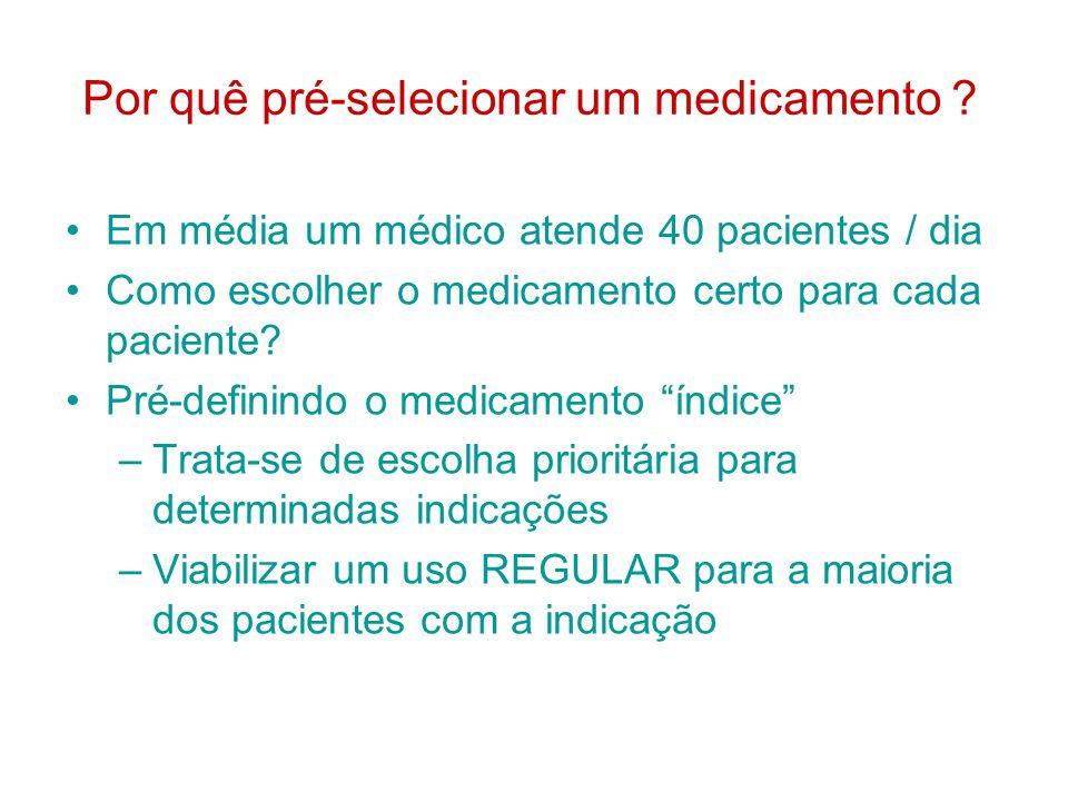 Por quê pré-selecionar um medicamento