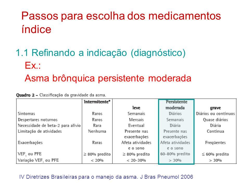 Passos para escolha dos medicamentos índice