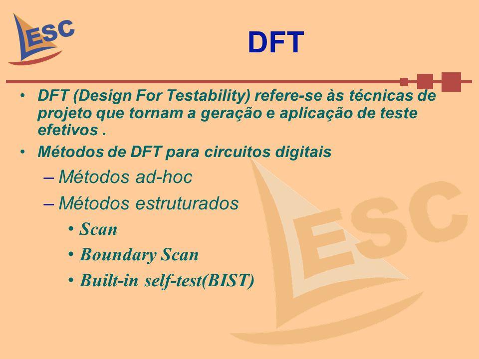 DFT Métodos ad-hoc Métodos estruturados Scan Boundary Scan