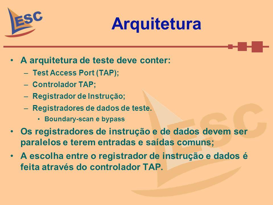 Arquitetura A arquitetura de teste deve conter:
