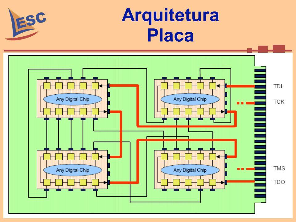 Arquitetura Placa