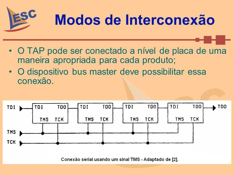 Modos de Interconexão O TAP pode ser conectado a nível de placa de uma maneira apropriada para cada produto;