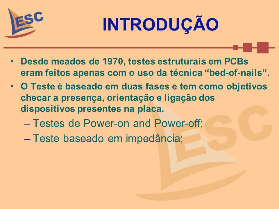 INTRODUÇÃO Testes de Power-on and Power-off;