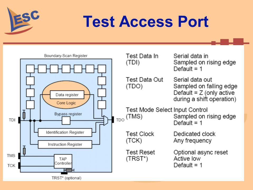 Test Access Port