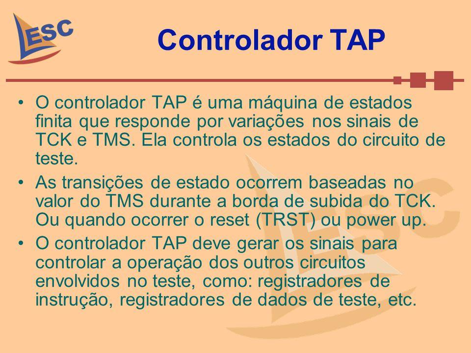 Controlador TAP