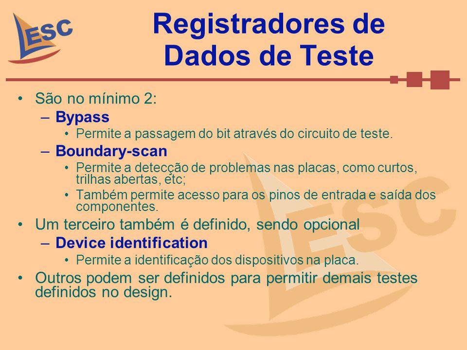 Registradores de Dados de Teste