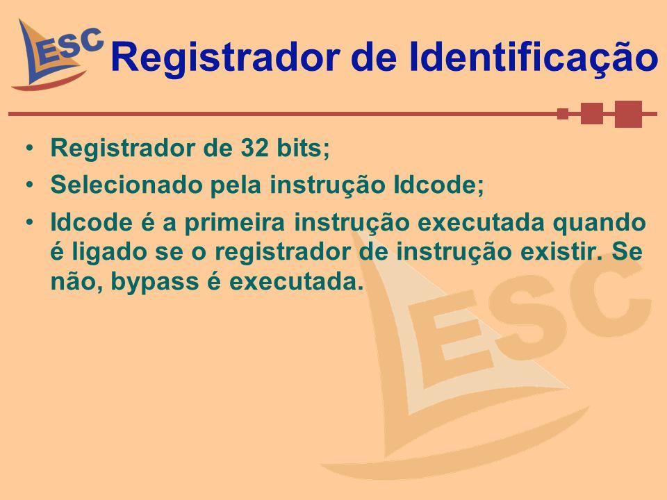 Registrador de Identificação