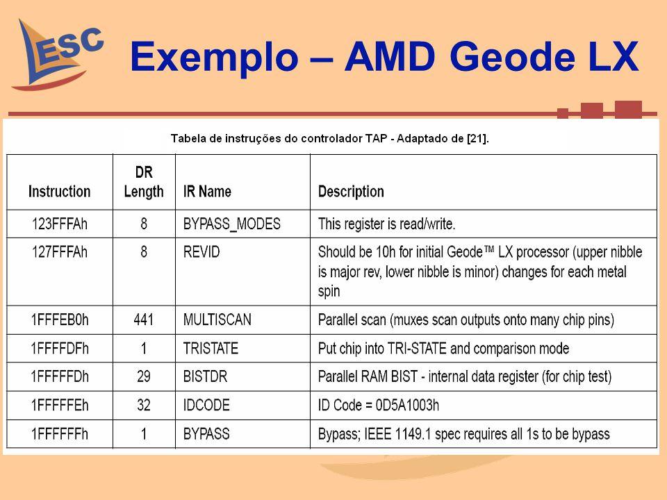Exemplo – AMD Geode LX