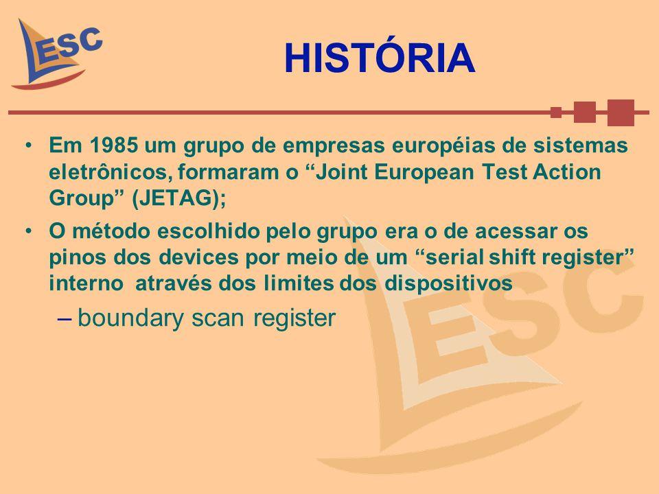 HISTÓRIA boundary scan register